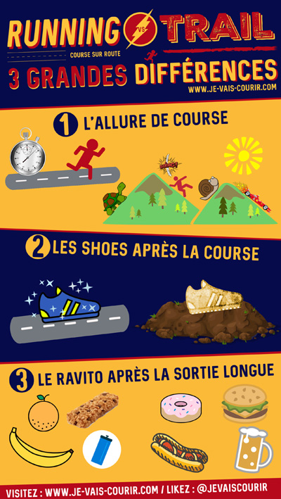 infographie différences running et trail