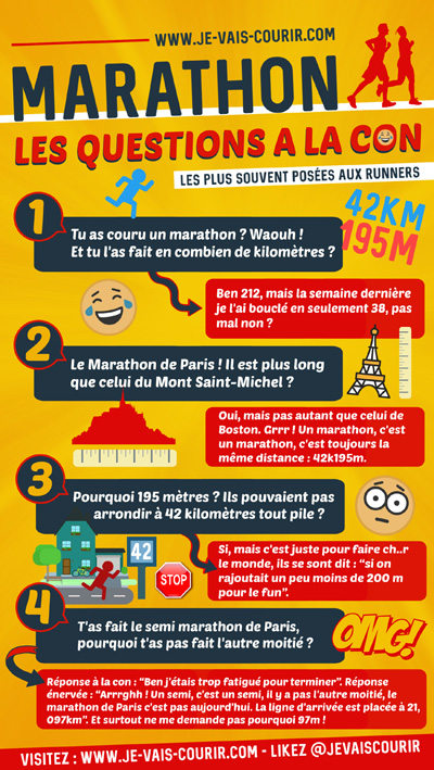 Infographie question à la con sur le marathon