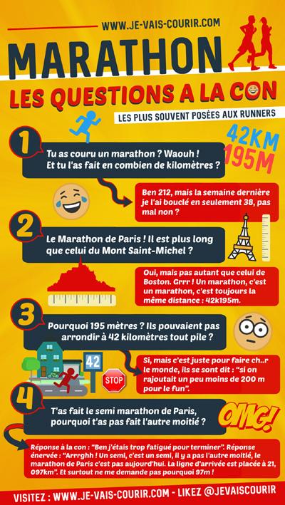 Infographie question à la con sur le marathon