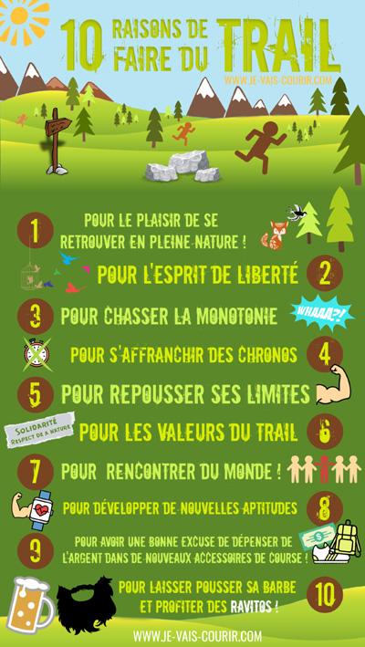 Infographie 10 raisons de faire du trail