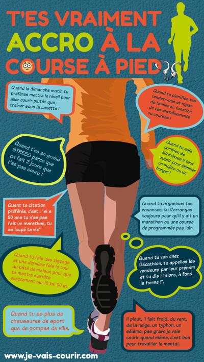 Infographie Accro et fan de running