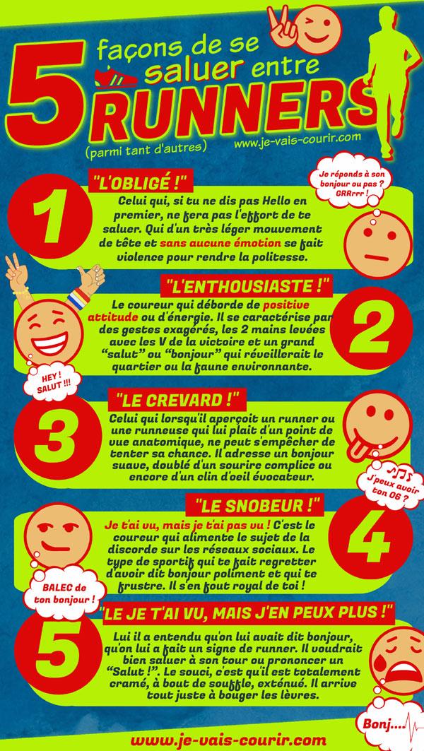 Infographie sur les salutation bonjour entre runner avec humour