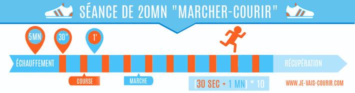 exemple d entrainement pour marcher courir 20 minutes