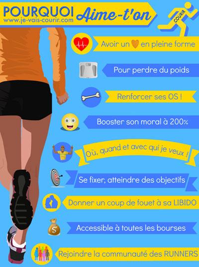 Infographie running - Les raisons d aimer courir