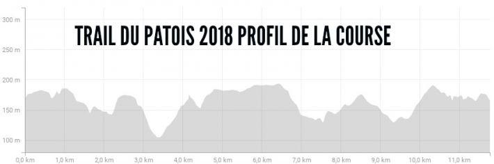 Profil de course Trail du patois 2018