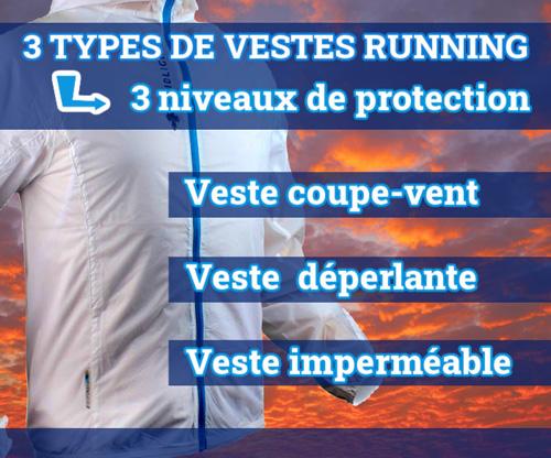 Quels sont les types de veste de course à pied?